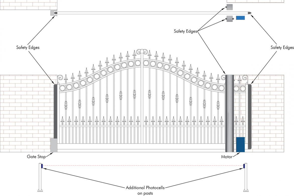 improve safety of electric gate